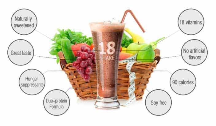 18 Shake benefits