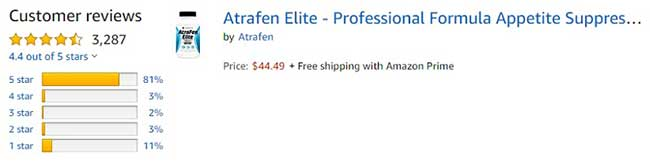 3000+ positive reviews for Atrafen from Amazon