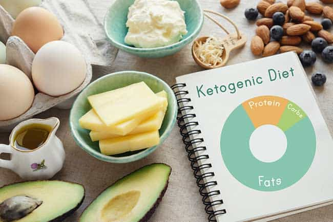What to eat when on the keto diet