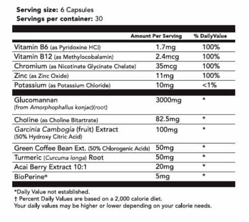 Ingredients - new formula with 3000mg of konjac