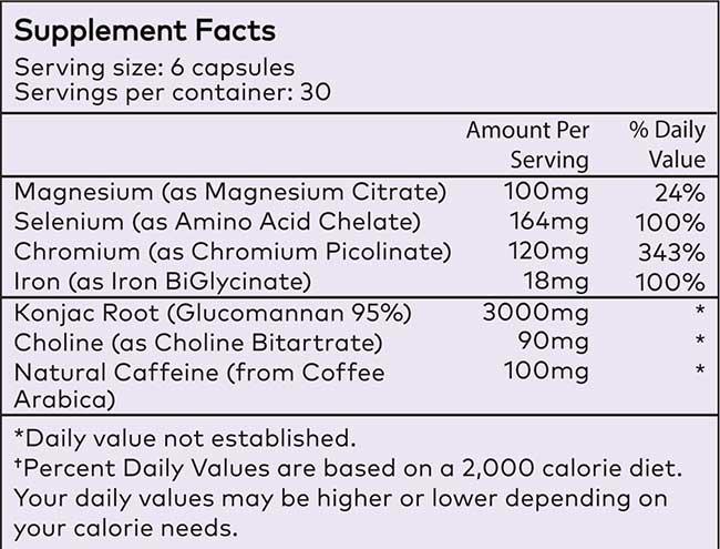 Ingredients profile