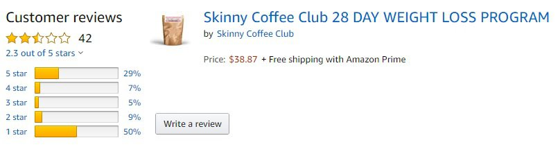Skinny Coffee Club bad reviews from Amazon