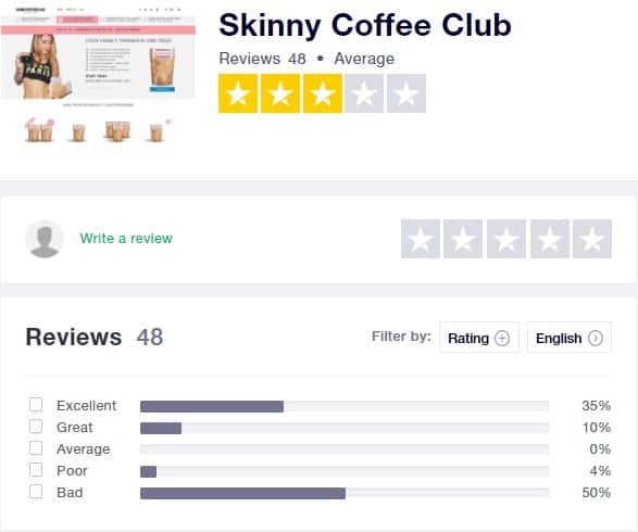 Skinny Coffee Club Trust Pilot