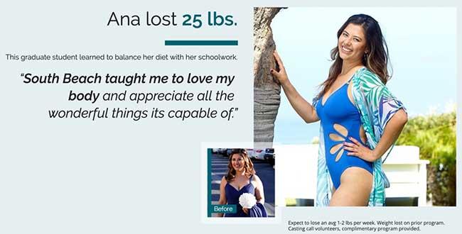 SouthBeach diet testimonials