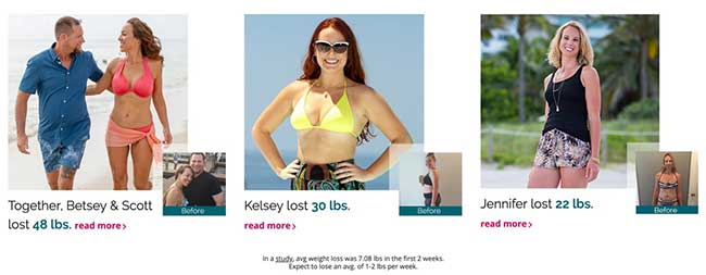 South Beach Diet Customer Testimonials