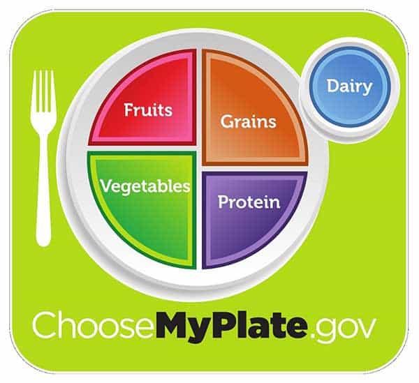 ChooseMyPlate - a meat free Monday