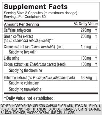 Ingredients in hydroxycut