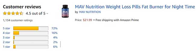 MAV Nutrition Night Time Fat Burner positive reviews from Amazon customers