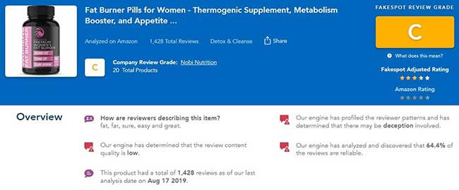 Are only 64.4% of the Nobi Nutrition Premium Fat Burner for Women customer reviews are reliable.